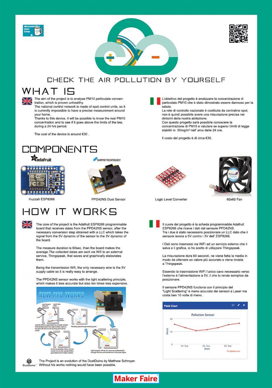 MakerFaire Poster Maker Faire Rome '16