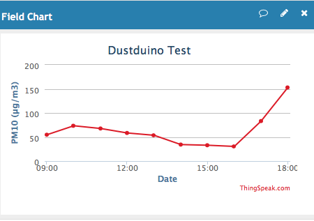 "Dustduino ""1.5"" a new version."