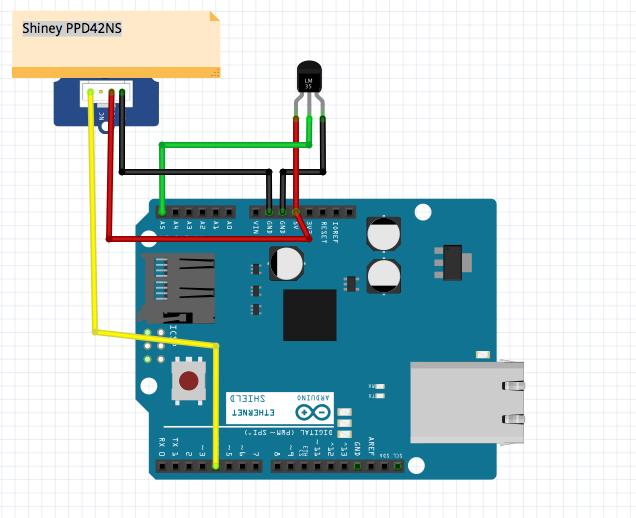 Arduino UNO + Ethernet Shield + LM35 + Pollution Sensor