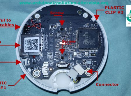 XIAOMI Chuangmi 720P Disassembly